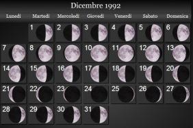 dicembre-1992